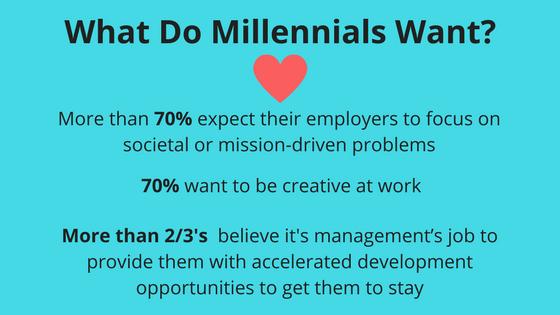 What Do Millennials Want